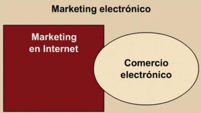 mk electronico