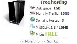 Free Hosting