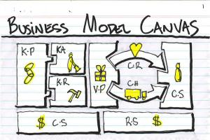 d700f-business-model-canvas-herramienta-modelos-de-negocio